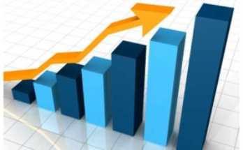 Рынок российского потребкредитования демонстрирует активный рост