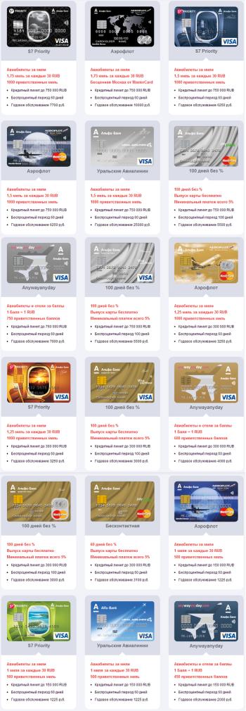 Кредитные карты Альфа-Банка: ассортимент и условия